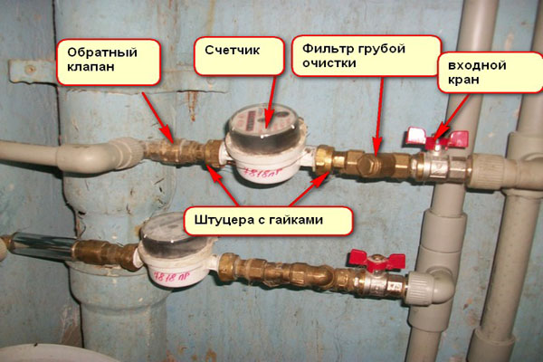 Фото: схема установки