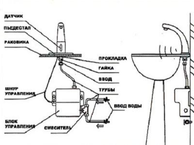 Фото: схема смесителя с