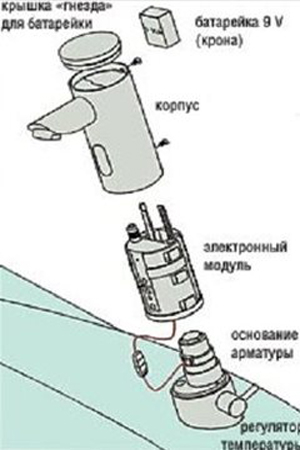 Фото: схема смесителя
