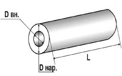 типы диаметров труб