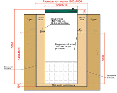 схема установки септика Топас 5 Лонг