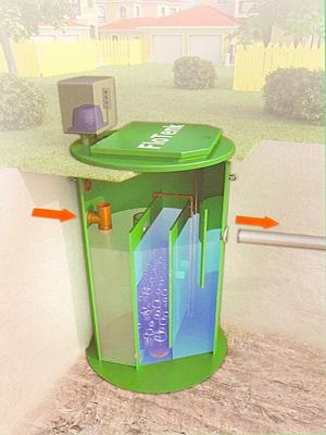 септик Flo Tenk BioPurit