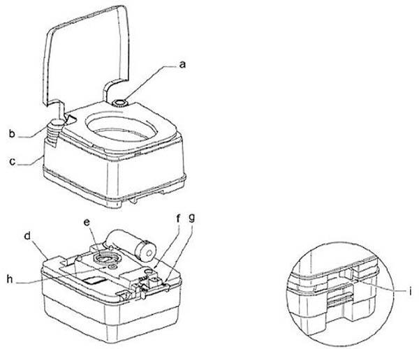 внутреннее устройства биотуалета
