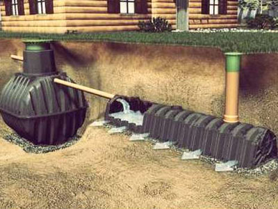 напорная канализационная система для бани