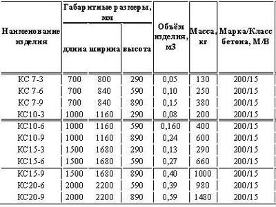 таблица маркировки и размеров колец