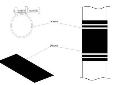 с помощью куска резины и проволоки закрыть образовавшуюся трещину