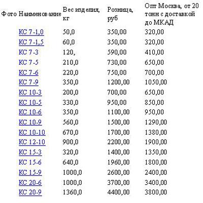 таблица цен 1