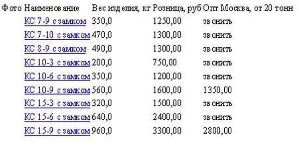 таблица цен 3
