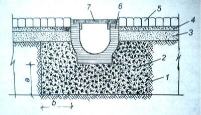 пример монтажа водоотводного лотка шириной 100 мм